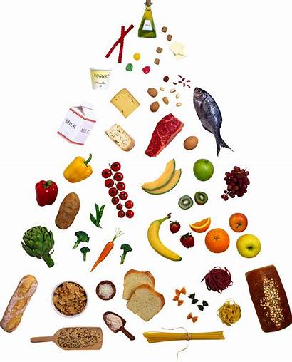 Clip Pyramid Clipart Christmas Nutrition Diet Meal