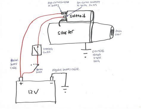 Testing Starter Motor Car Maintenance Hagerty Articles