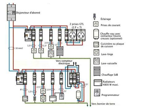 circuit electrique cuisine tableau electrique type pour maison 7 1er circuit de la