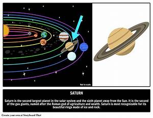 Saturn Storyboard By Oliversmith