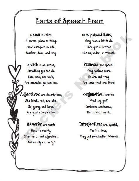 parts of speech poem by mandy grammar pinterest posts parts of speech and poem