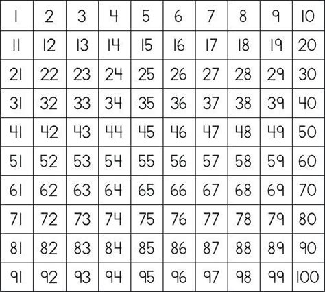 prime numbers chart   printable number  prime