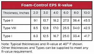 rigid insulation r value chart - Seatle davidjoel co