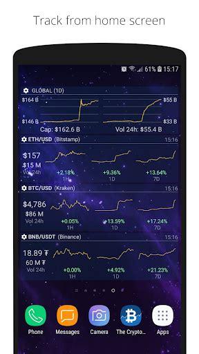 crypto app widgets alerts news bitcoin prices