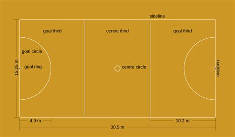 half court tennis court dimensions court dimensions tennis court construction all sport projects