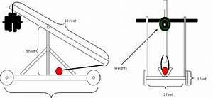 introduction With catapult diagram