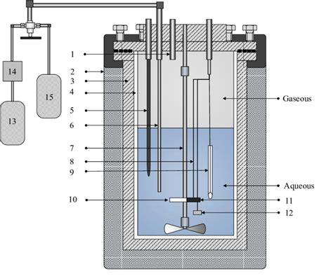 schematic   autoclave system  connection