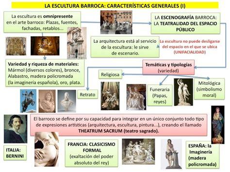 Historia Del Arte Ii Cuadro Resumen Lectura Paraíso Historia Del Arte Ii Cuadro Resumen Lectura Paraíso