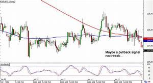 Japanese Yen Forex Chart Yzypohu Web Fc2 Com