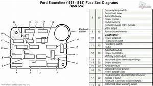 Ford Econoline  1992-1996  Fuse Box Diagrams