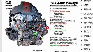 3800 Series Ii Supercharged Water Pump Replacement