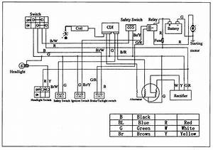Panther 110 Atv Wiring Diagram