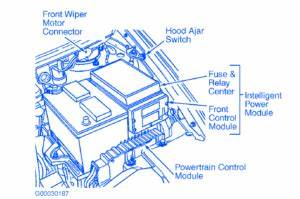 Dodge Nitro 2008 Engine Electrical Circuit Wiring Diagram