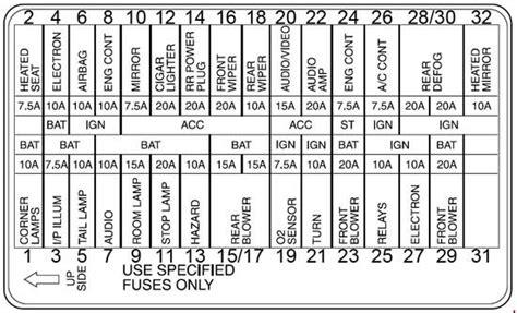 Mercury Villager Fuse Box Diagram Auto