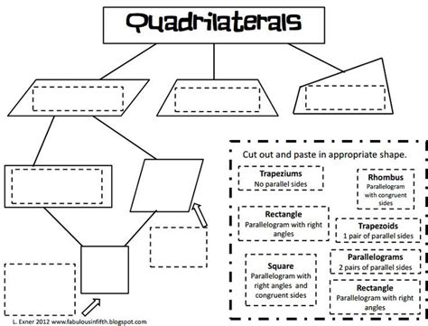 quadrilateral cut and paste pdf school math ideas math classroom fourth