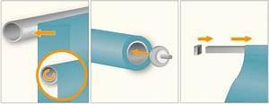 Fabriquer Un Store Enrouleur : installer un store enrouleur store ~ Premium-room.com Idées de Décoration