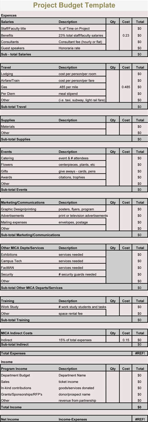 project planning budget worksheet templates  excel