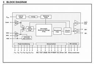typical block diagram audio system imageresizertoolcom With simple digital barometer block diagram using mpl115a1