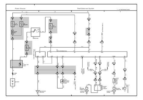 2004 toyota highlander jbl wiring diagram wiring