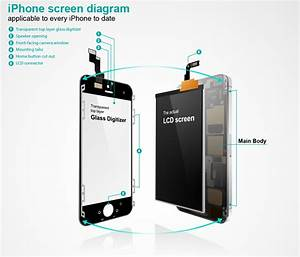 Replacement And Repair For Iphone Screen And Glass