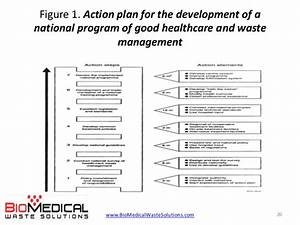 biomedical waste management rules in hospitals 2014 pdf or ppt With waste management strategy template