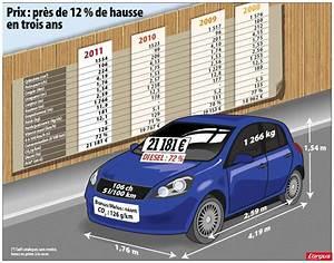 Dimension Garage 1 Voiture : voiture moyenne 2011 de france l 39 argus ~ Dailycaller-alerts.com Idées de Décoration