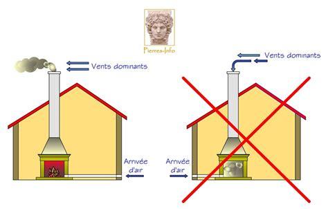 Cheminee A Foyer Ouvert Reglementation by Cheminee Foyer Ouvert Et Vmc