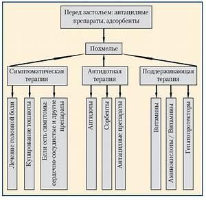 Таблетки от гипертонии раунатин