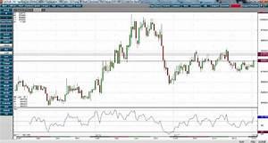 Japanese Yen Moves To Bullish Trend Vs The Us Dollar Rjo