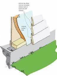 Kratzbaum Selbst Zusammenstellen : der dachrand ben tigt eine umlaufende aufkantung f r die dachbegr nung gartenlaube bauwagen ~ Orissabook.com Haus und Dekorationen