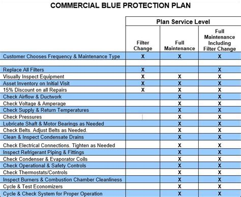 Maintenance Plan by Commercial Maintenance Plan Air Conditioning Heating