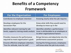 competency based training and development With competency framework template