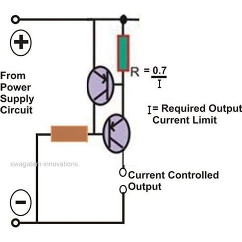 What Constant Current Source Facts Explained