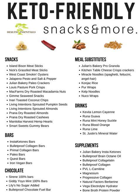 ketogenic foods list health essentials