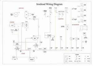 Ironhead Wiring Diagram