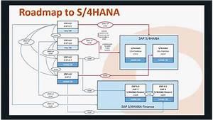 Roadmap to SAP S4HANA - YouTube