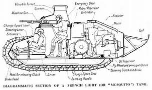 Tanks for the Memories -or- Travelling by Tank in Mississippi      Tanks Ww1 Diagram