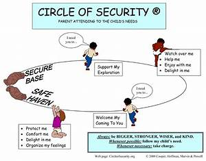 How Children U2019s Aid Uses A Simple Circle To Help Resolve Parent U2013child Conflicts  U2013 Ontario