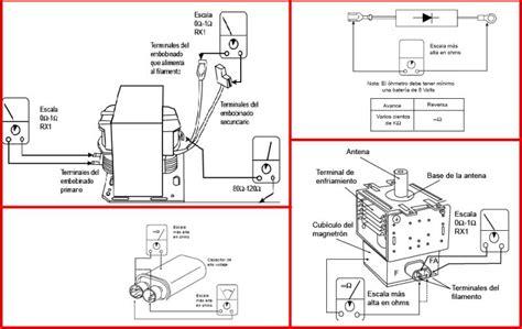 solucionado bgh modelo 220d10 hace chispas en agarradera