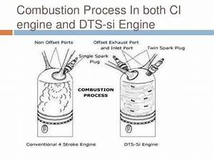 Presentation On Dtsi Technology