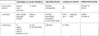 tata bahasa grammar belajar bahasa inggris summary of connectives cause and effect