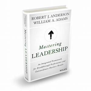 Mastering Leadership Review  A Complete Leadership Manual