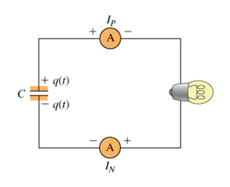 Solved Large Capacitor Has Charge One Plate