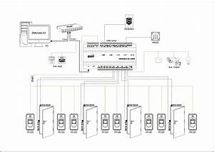 Panel Control De Acceso Basado En Ip De Puertas Y