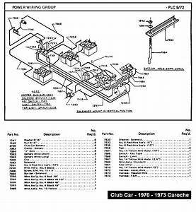 2012 Club Car Precedent Wiring Diagram