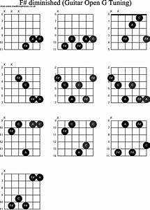 Chord Diagrams For  Dobro F  Diminished