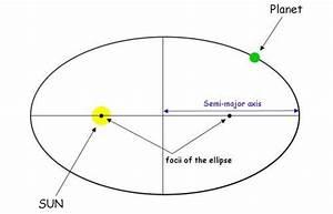 Johannes Kepler U0026 39 S 10 Major Contributions To Science