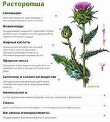 Лекарственные препараты для печени глицин
