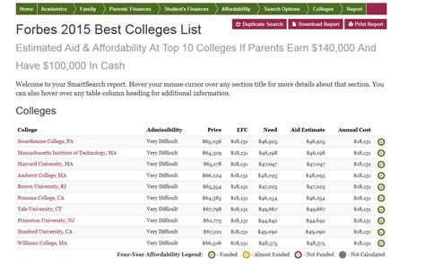 Forbes 2015 Best College List You Can Afford The Top Ten. Beginner Exercise Programs Phone Case Company. Elephant Car Insurence Adjustable Work Tables. Sba Loan Payment Calculator Degrees In Order. Osha 30 Hour General Industry. Industrial Pc Motherboard Mortgage Broker Crm. Johns Hopkins Healthcare New York Gold Buyers. Cypress College Certificate Programs. Options Trading Accounts City College Nursing
