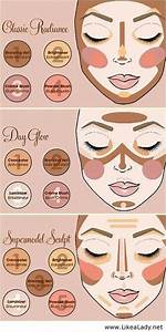 17 Diagrams To Help You Understand Makeup  2323768